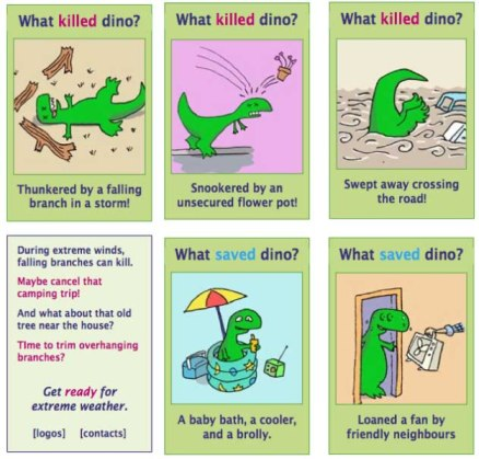 Dino card