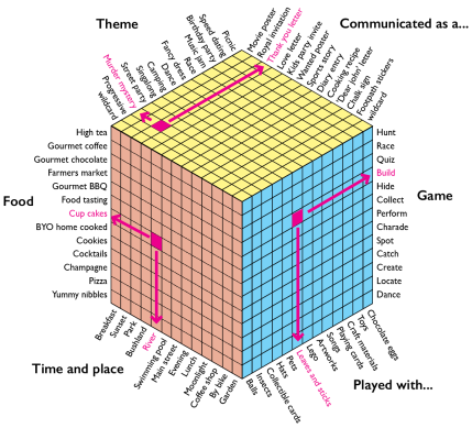 6-dim_cube.png